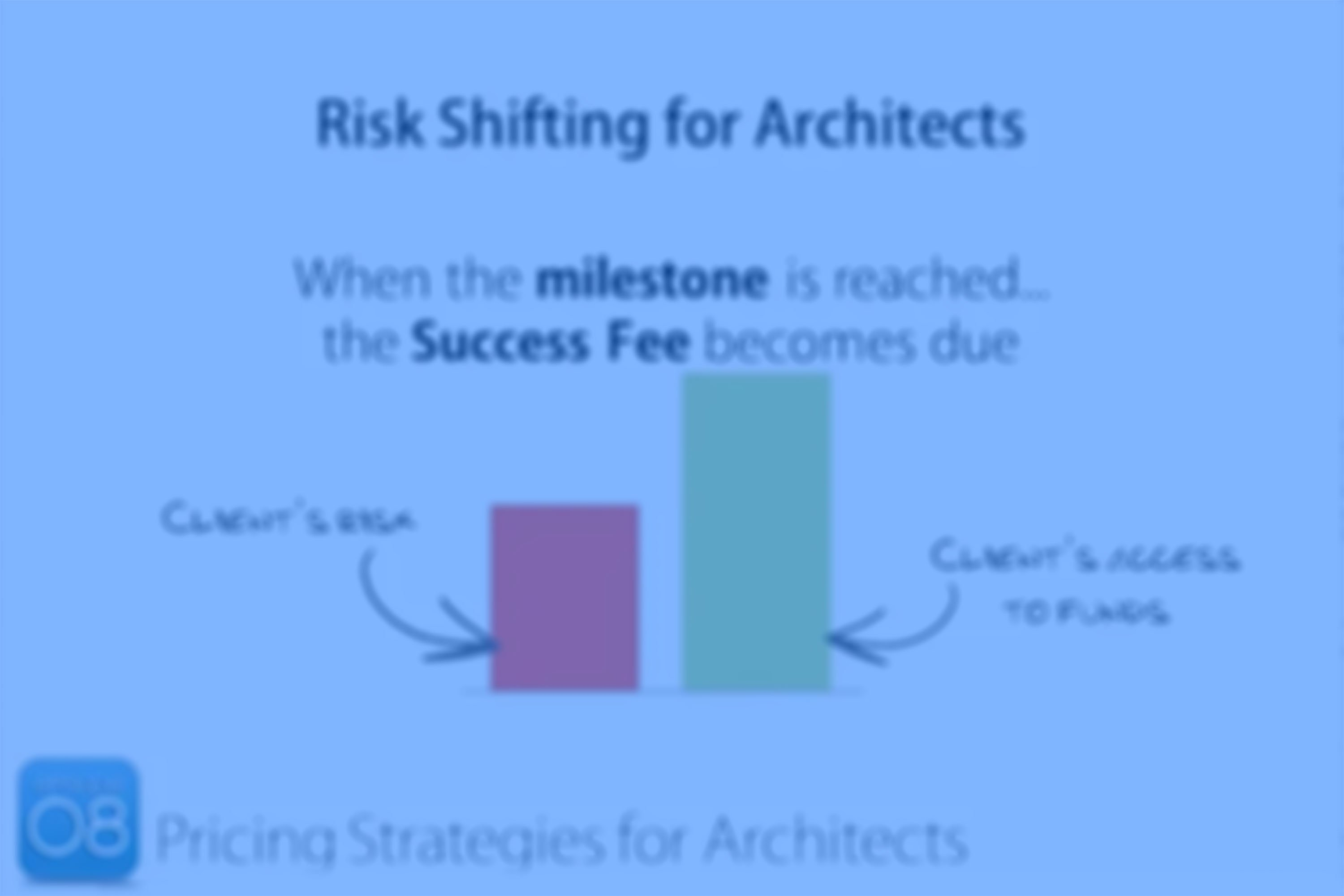 Episode 08: Pricing Strategies for Architects